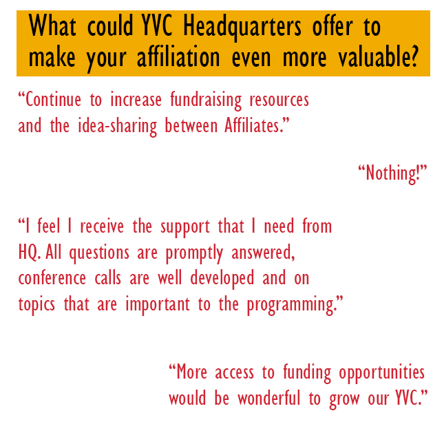 What could YVC Headquarters offer to make your affiliation even more valuable