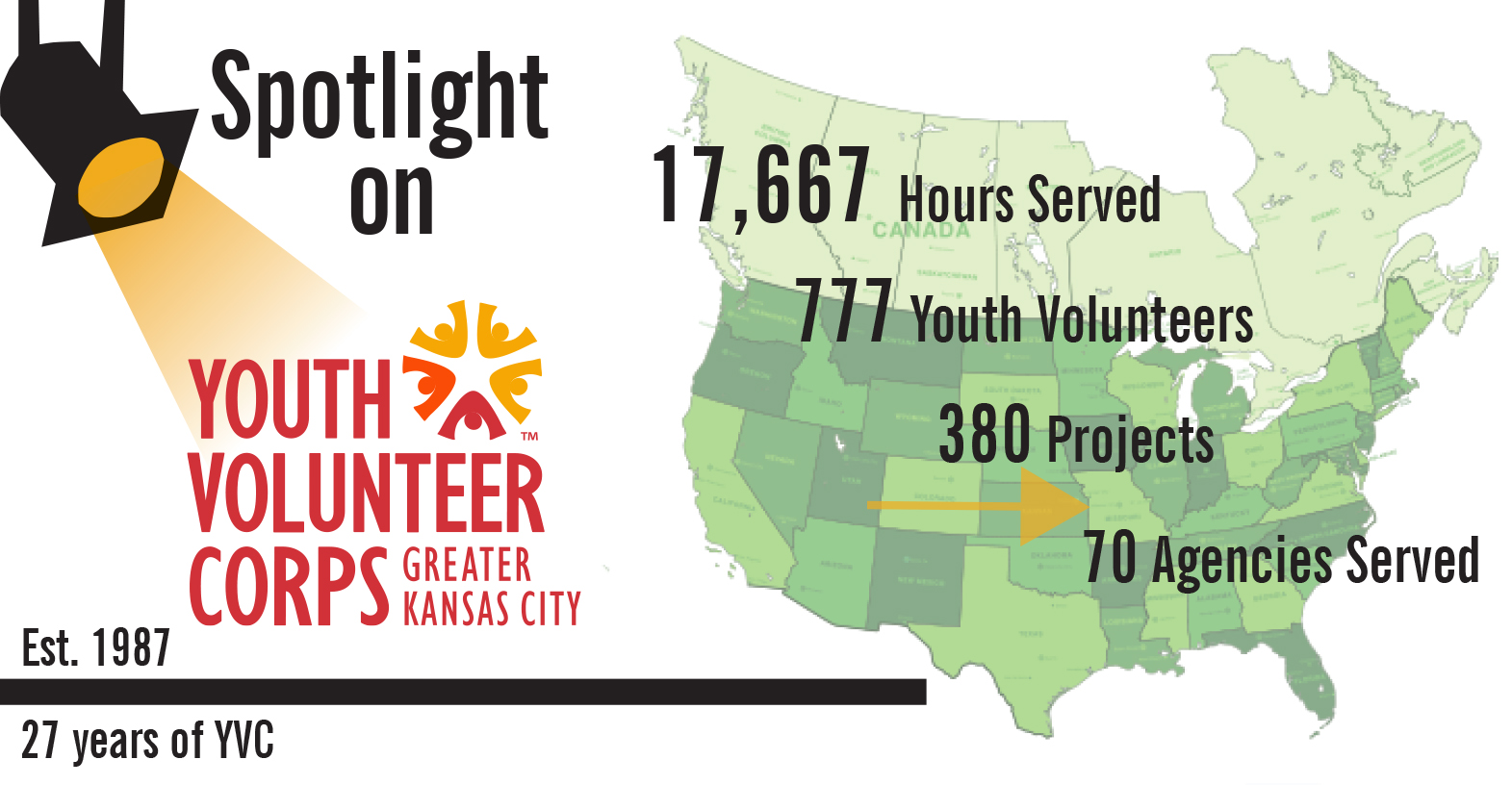 Spotlight on: YVC of Greater Kansas City